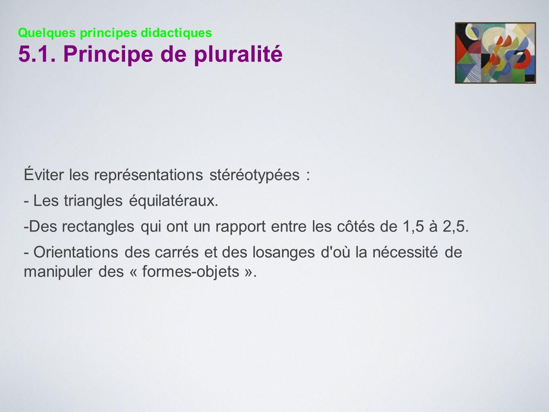 Éviter les représentations stéréotypées : - Les triangles équilatéraux. -Des rectangles qui ont un rapport entre les côtés de 1,5 à 2,5. - Orientation