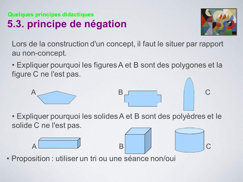 Lors de la construction d'un concept, il faut le situer par rapport au non-concept. Expliquer pourquoi les figures A et B sont des polygones et la fig