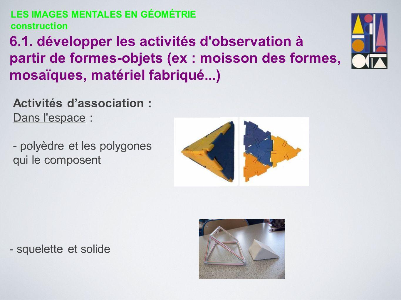 Activités dassociation : Dans l'espace : - polyèdre et les polygones qui le composent - squelette et solide 6.1. développer les activités d'observatio