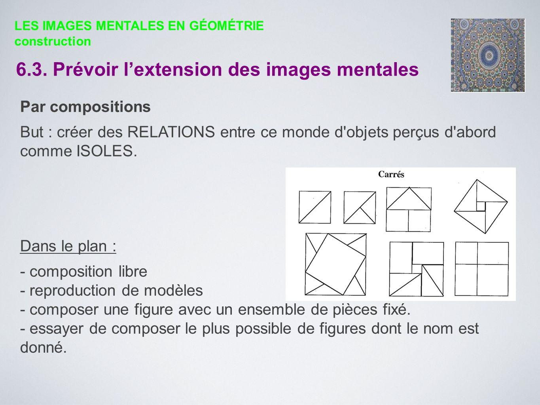 Par compositions But : créer des RELATIONS entre ce monde d'objets perçus d'abord comme ISOLES. Dans le plan : - composition libre - reproduction de m