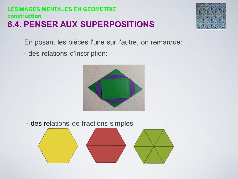 En posant les pièces l'une sur l'autre, on remarque: - des relations d'inscription: - des relations de fractions simples: LESIMAGES MENTALES EN GEOMET