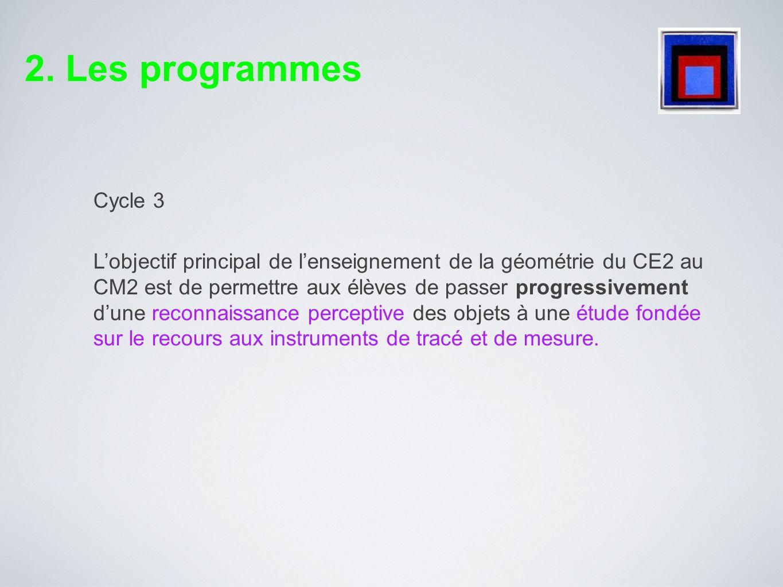 Cycle 3 Lobjectif principal de lenseignement de la géométrie du CE2 au CM2 est de permettre aux élèves de passer progressivement dune reconnaissance p