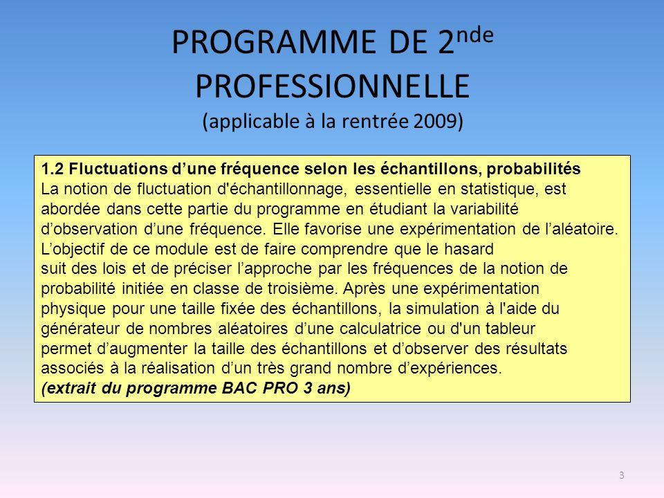 3 PROGRAMME DE 2 nde PROFESSIONNELLE (applicable à la rentrée 2009) 1.2 Fluctuations dune fréquence selon les échantillons, probabilités La notion de