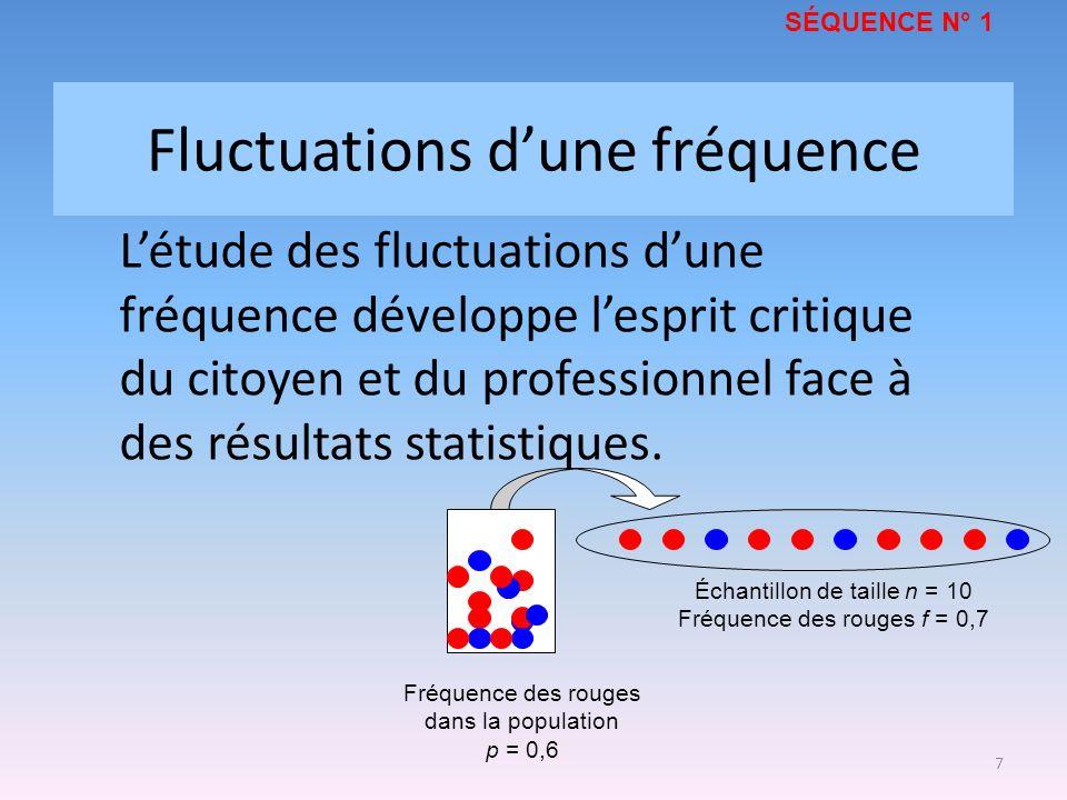 7 Fluctuations dune fréquence Létude des fluctuations dune fréquence développe lesprit critique du citoyen et du professionnel face à des résultats st