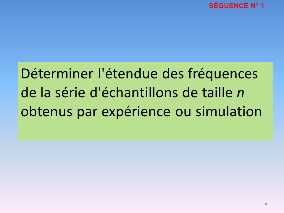 8 Déterminer l'étendue des fréquences de la série d'échantillons de taille n obtenus par expérience ou simulation SÉQUENCE N° 1