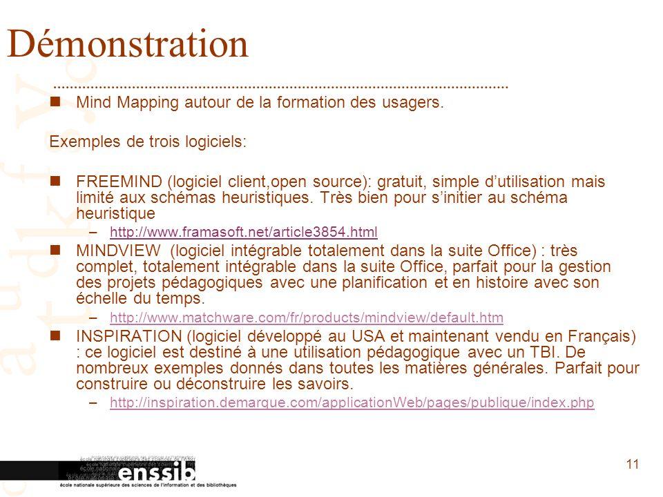 11 Démonstration Mind Mapping autour de la formation des usagers.