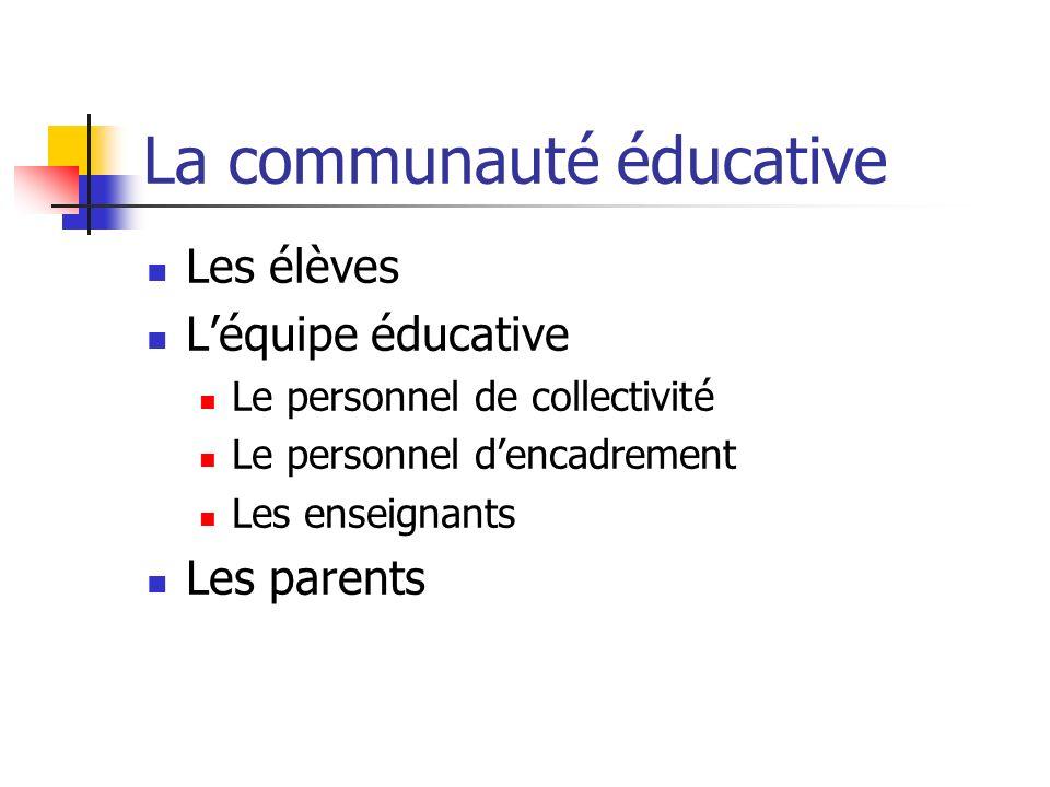 La communauté éducative Les élèves Léquipe éducative Le personnel de collectivité Le personnel dencadrement Les enseignants Les parents