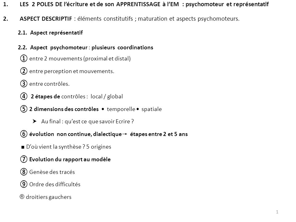 1.LES 2 POLES DE lécriture et de son APPRENTISSAGE à lEM : psychomoteur et représentatif 2.ASPECT DESCRIPTIF : éléments constitutifs ; maturation et a