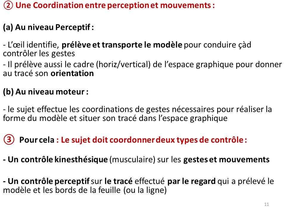Une Coordination entre perception et mouvements : (a) Au niveau Perceptif : - Lœil identifie, prélève et transporte le modèle pour conduire çàd contrô