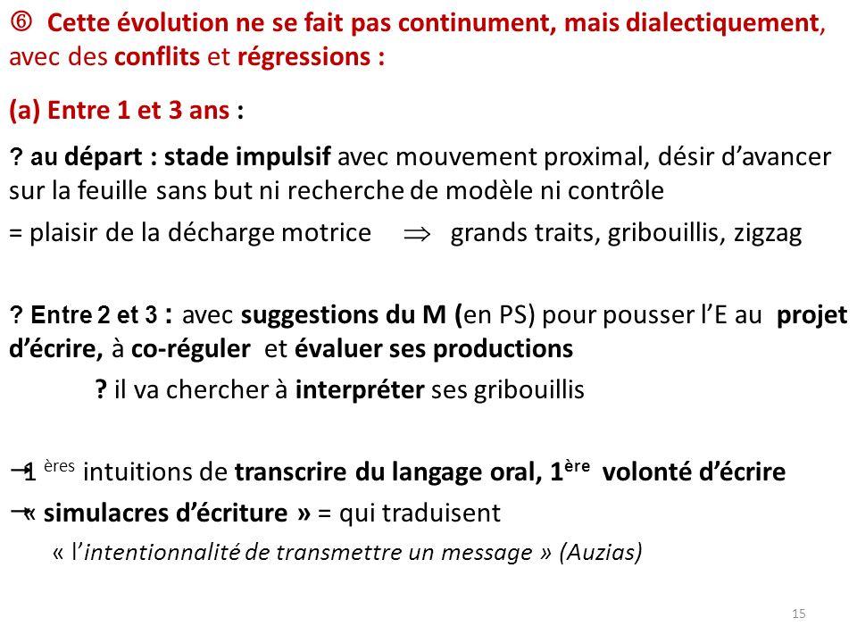 Cette évolution ne se fait pas continument, mais dialectiquement, avec des conflits et régressions : (a) Entre 1 et 3 ans : ? au départ : stade impuls