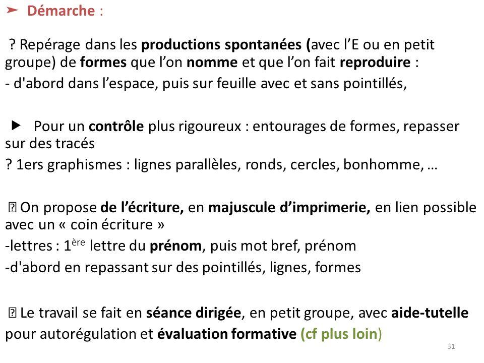 Démarche : ? Repérage dans les productions spontanées (avec lE ou en petit groupe) de formes que lon nomme et que lon fait reproduire : - d'abord dans