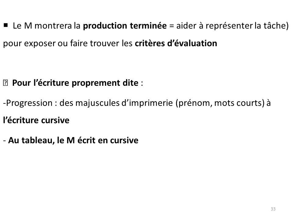 Le M montrera la production terminée = aider à représenter la tâche) pour exposer ou faire trouver les critères dévaluation Pour lécriture proprement