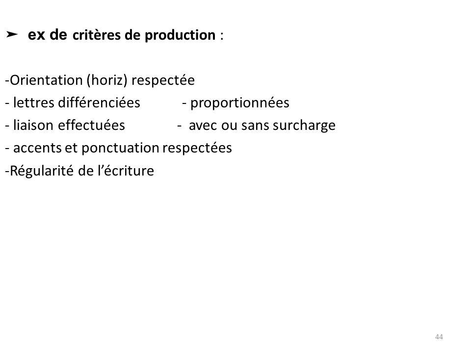 ex de critères de production : -Orientation (horiz) respectée - lettres différenciées - proportionnées - liaison effectuées - avec ou sans surcharge -