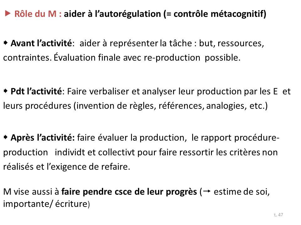 Rôle du M : aider à lautorégulation (= contrôle métacognitif) Avant lactivité: aider à représenter la tâche : but, ressources, contraintes. Évaluation