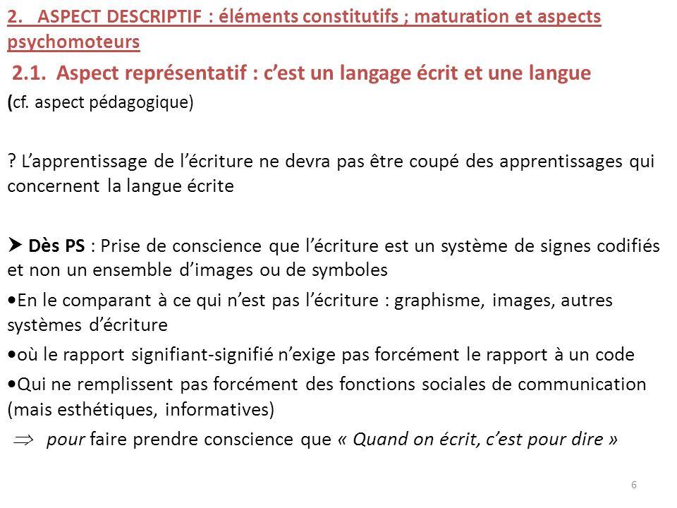 2. ASPECT DESCRIPTIF : éléments constitutifs ; maturation et aspects psychomoteurs 2.1. Aspect représentatif : cest un langage écrit et une langue (cf