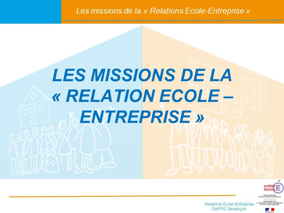 Relations Ecole-Entreprise DAFPIC Besançon Les missions de la « Relations Ecole-Entreprise » Favoriser les relations entre les établissements et le monde professionnel