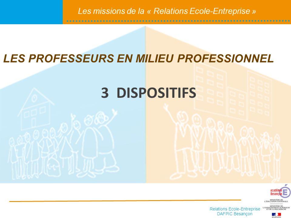 Relations Ecole-Entreprise DAFPIC Besançon Les missions de la « Relations Ecole-Entreprise » 3 DISPOSITIFS LES PROFESSEURS EN MILIEU PROFESSIONNEL