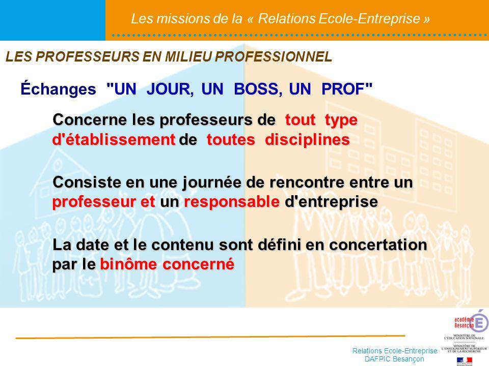 Relations Ecole-Entreprise DAFPIC Besançon Les missions de la « Relations Ecole-Entreprise » Concerne les professeurs de tout type d'établissement de