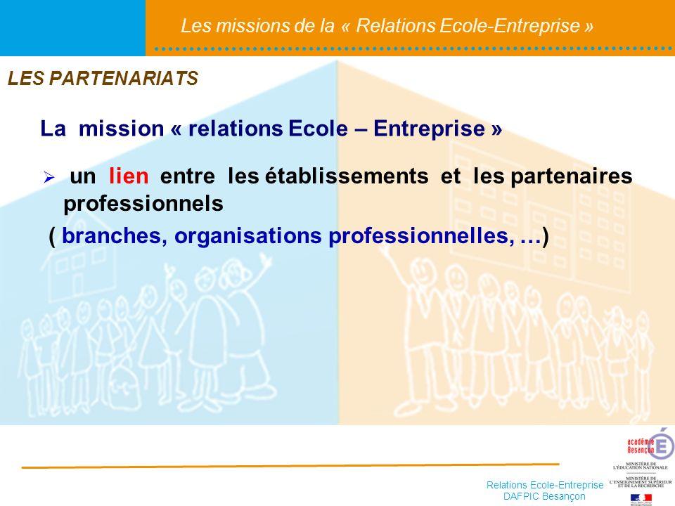 Relations Ecole-Entreprise DAFPIC Besançon Les missions de la « Relations Ecole-Entreprise » La mission « relations Ecole – Entreprise » LES PARTENARI