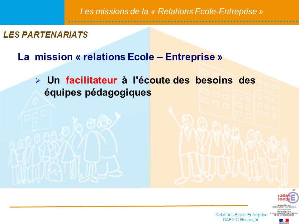 Relations Ecole-Entreprise DAFPIC Besançon Les missions de la « Relations Ecole-Entreprise » Un facilitateur à l'écoute des besoins des équipes pédago