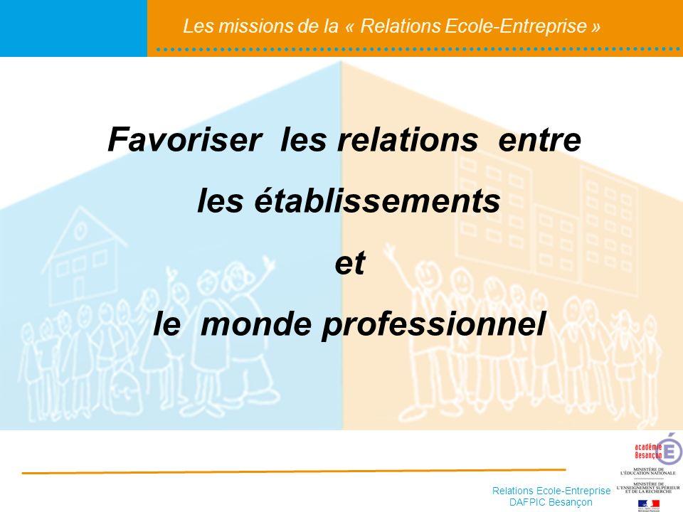 Relations Ecole-Entreprise DAFPIC Besançon Les missions de la « Relations Ecole-Entreprise » Favoriser les relations entre les établissements et le mo