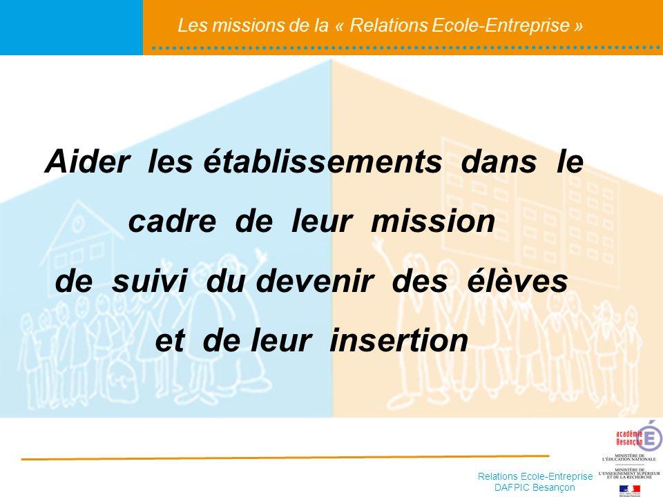 Relations Ecole-Entreprise DAFPIC Besançon Les missions de la « Relations Ecole-Entreprise » Aider les établissements dans le cadre de leur mission de