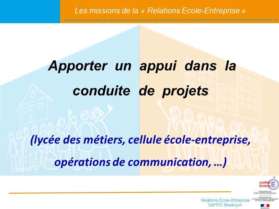 Relations Ecole-Entreprise DAFPIC Besançon Les missions de la « Relations Ecole-Entreprise » Apporter un appui dans la conduite de projets (lycée des