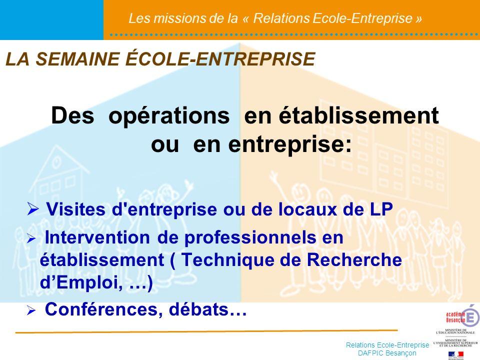 Relations Ecole-Entreprise DAFPIC Besançon Les missions de la « Relations Ecole-Entreprise » Des opérations en établissement ou en entreprise: Visites