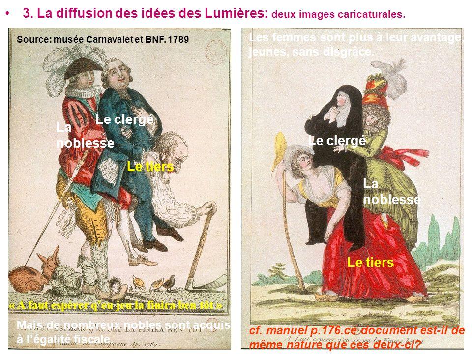 3. La diffusion des idées des Lumières: deux images caricaturales. « A faut espérer qeu jeu la finira ben tôt » Le tiers Le clergé La noblesse Mais de