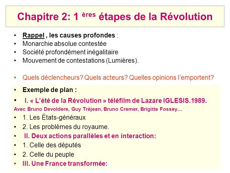 Chapitre 2: 1 ères étapes de la Révolution Rappel, les causes profondes : Monarchie absolue contestée Société profondément inégalitaire Mouvement de c