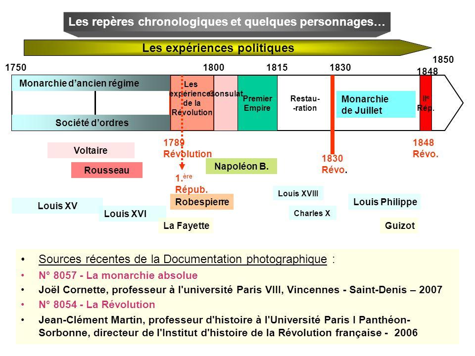 Chapitre 1: La France du XVIII e siècle Quelles sont les causes profondes de la révolution de 1789.