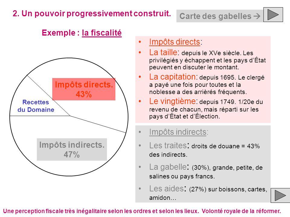 2. Un pouvoir progressivement construit. Exemple : la fiscalité Impôts directs: La taille: depuis le XVe siècle. Les privilégiés y échappent et les pa
