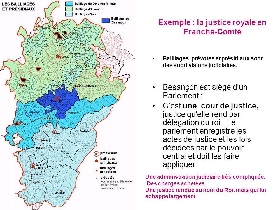 Exemple : la justice royale en Franche-Comté Besançon est siège dun Parlement : Cest une cour de justice, justice qu'elle rend par délégation du roi.
