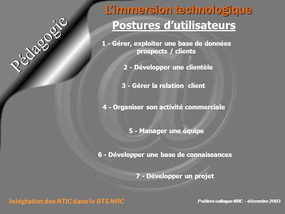 Limmersion technologique Pédagogie Intégration des NTIC dans le BTS NRC Poitiers-colloque NRC – décembre 2003 Postures dutilisateurs 2 - Développer un