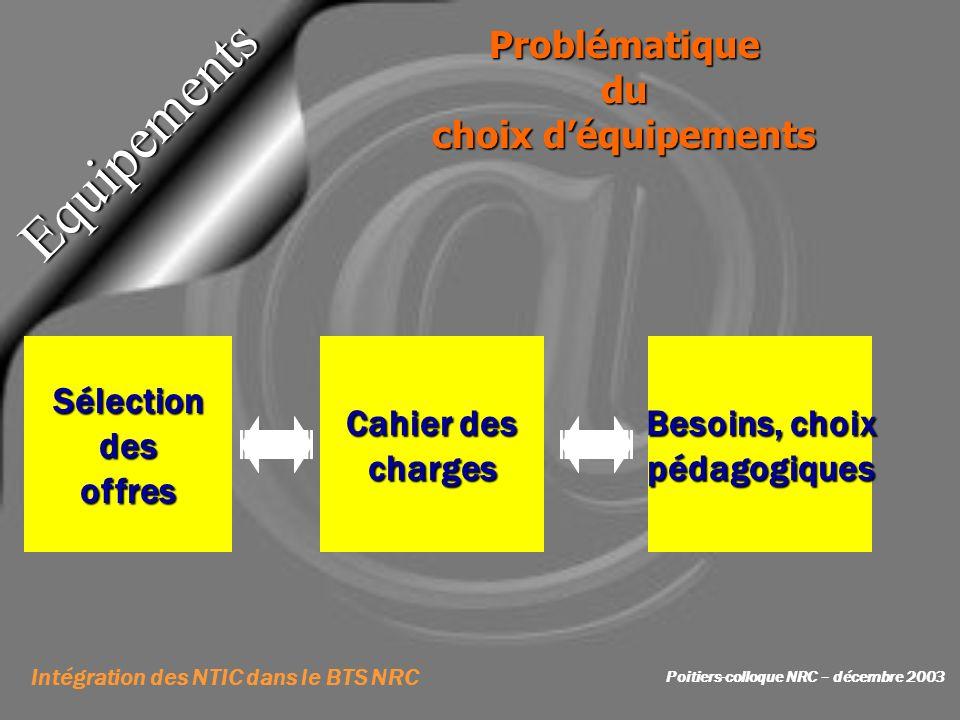 Intégration des NTIC dans le BTS NRC Poitiers-colloque NRC – décembre 2003 Equipements Problématiquedu choix déquipements MatérielsLogicielsUtilisatio