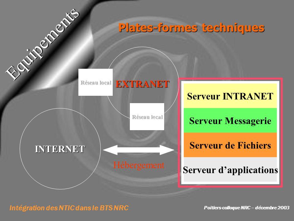 Intégration des NTIC dans le BTS NRC Poitiers-colloque NRC – décembre 2003 Equipements Plates-formes techniques Réseau local Serveur INTRANET Serveur