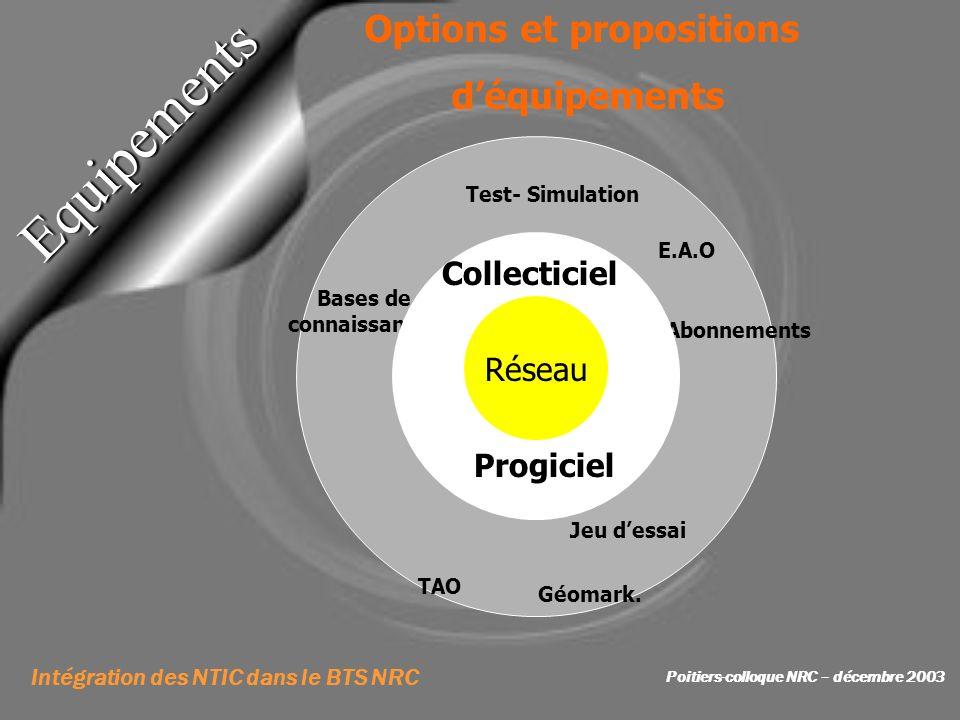 Jeu dessai Test- Simulation Bases de connaissances TAO E.A.O Abonnements Géomark. Intégration des NTIC dans le BTS NRC Poitiers-colloque NRC – décembr