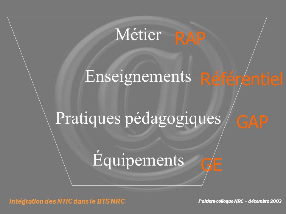 Intégration des NTIC dans le BTS NRC Poitiers-colloque NRC – décembre 2003 Métier Enseignements Pratiques pédagogiques Équipements RAP Référentiel GAP