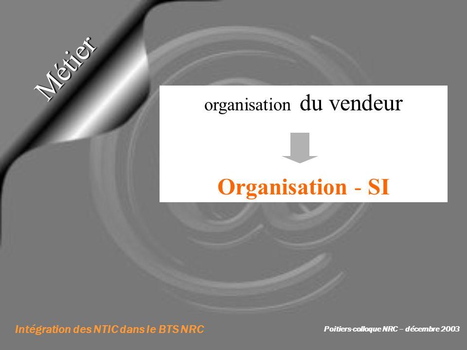 Intégration des NTIC dans le BTS NRC Poitiers-colloque NRC – décembre 2003 Métier Productivité commerciale Relation Client organisation du vendeur Org