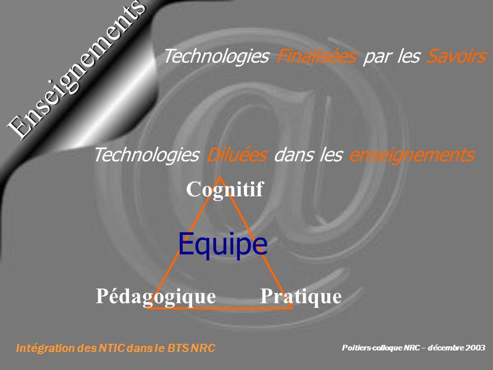Intégration des NTIC dans le BTS NRC Poitiers-colloque NRC – décembre 2003 Enseignements Cognitif PédagogiquePratique Technologies Finalisées par les