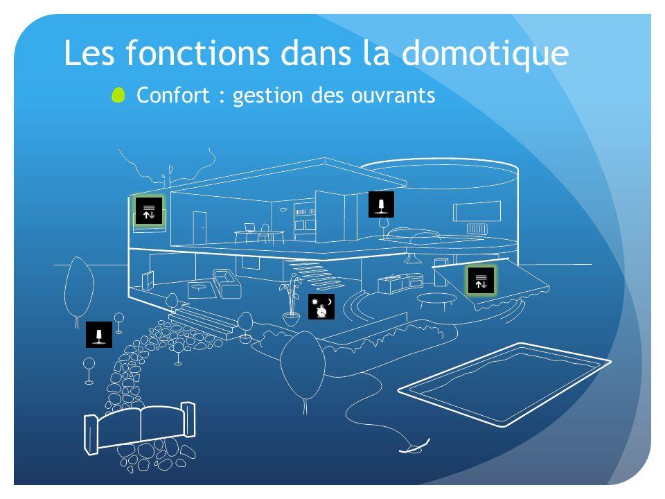 Les fonctions dans la domotique Confort : gestion des ouvrants