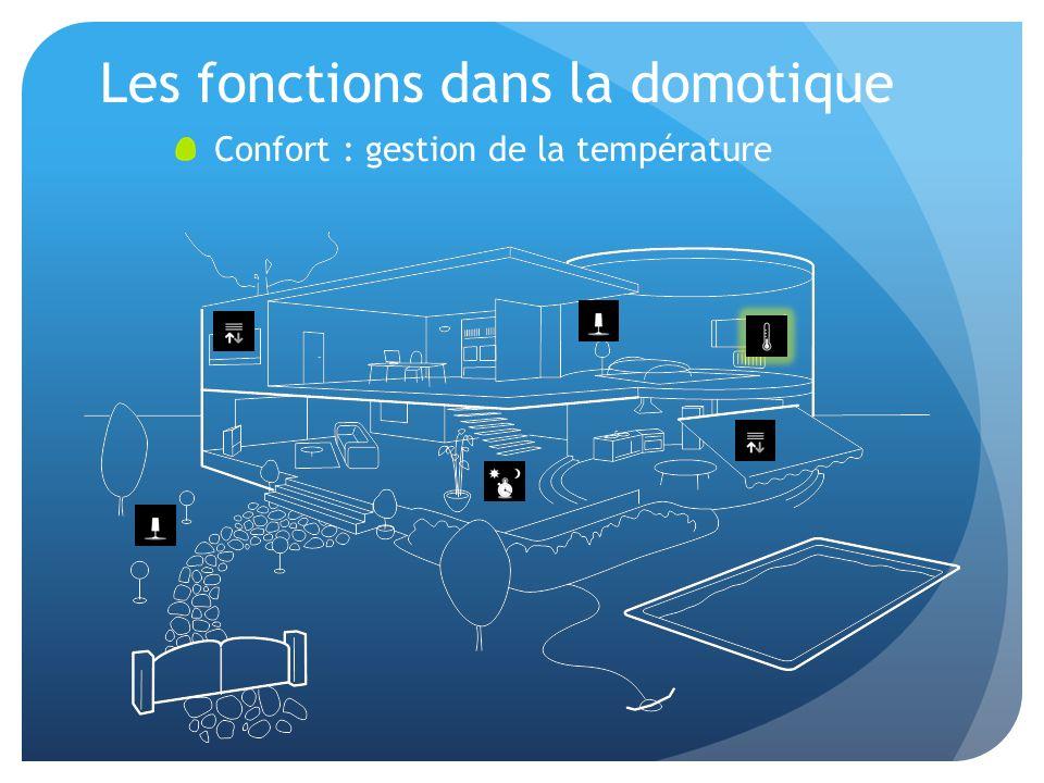 Les fonctions dans la domotique Confort : gestion de la température
