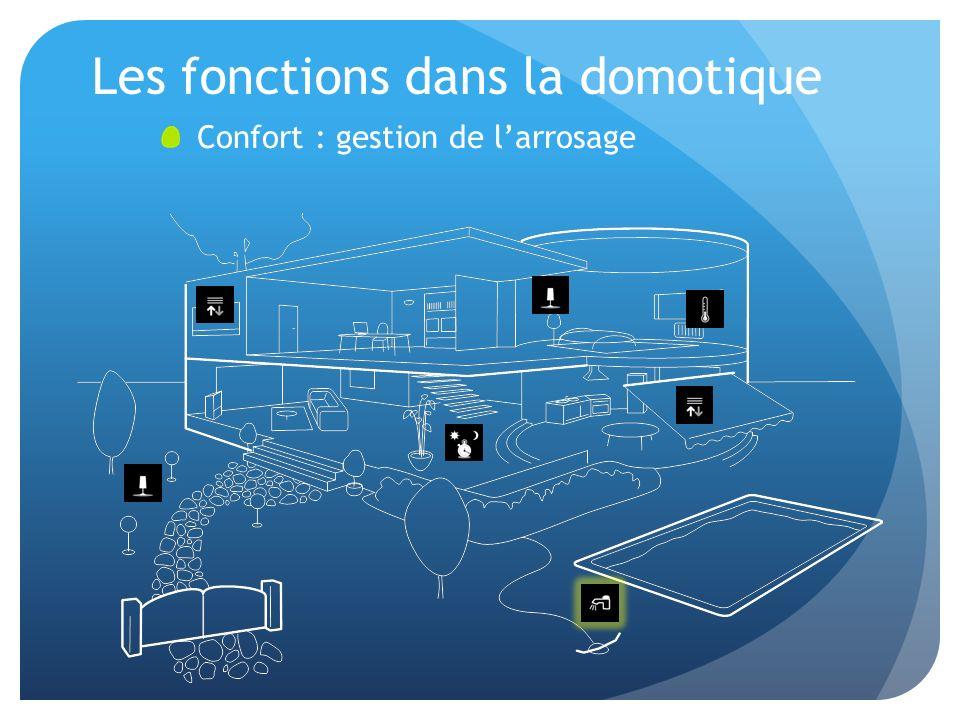 Les fonctions dans la domotique Confort : gestion de larrosage