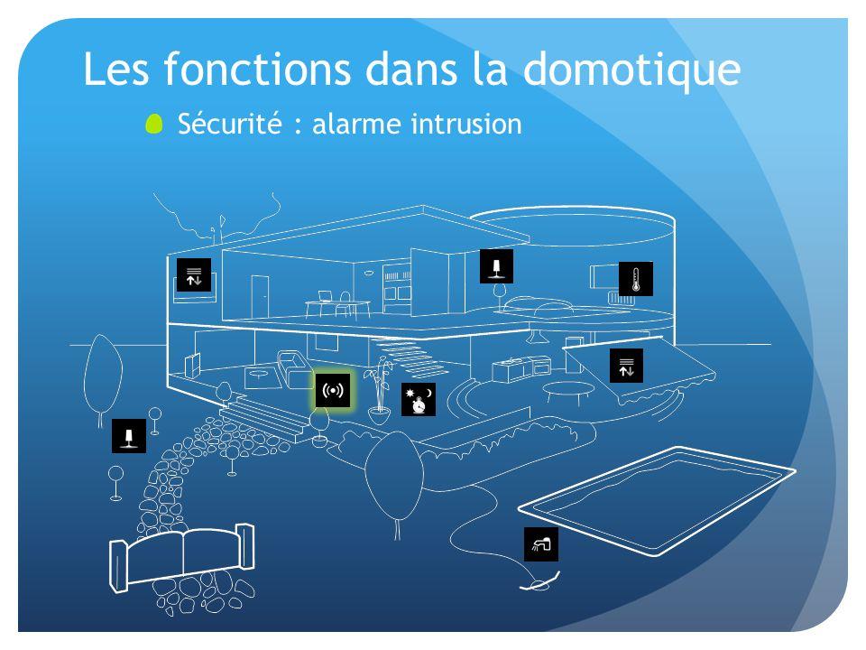 Les fonctions dans la domotique Sécurité : alarme intrusion