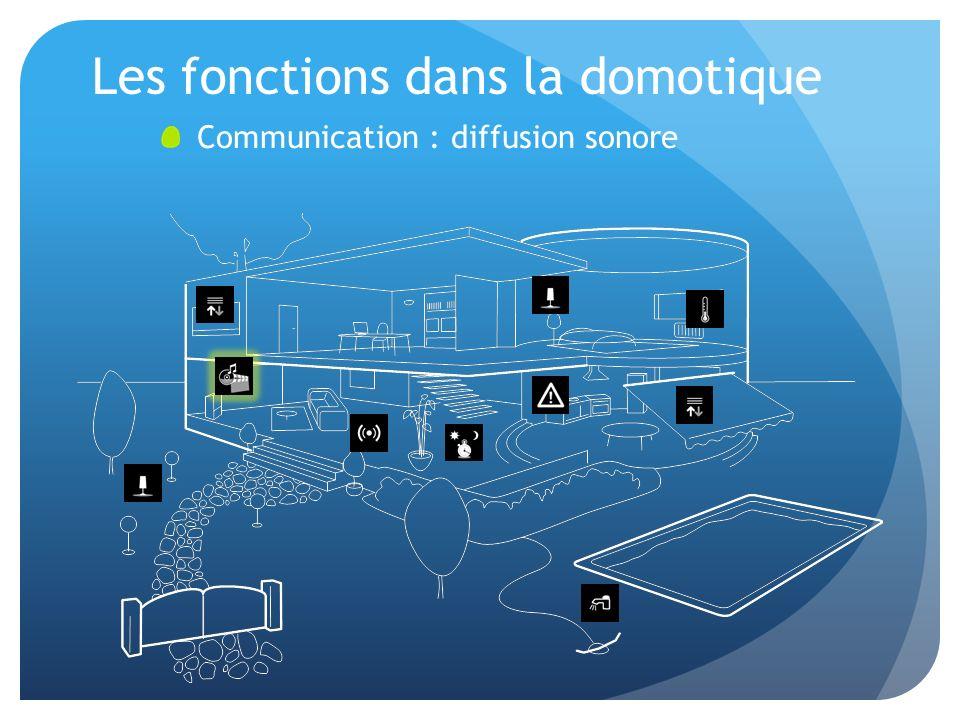 Les fonctions dans la domotique Communication : diffusion sonore