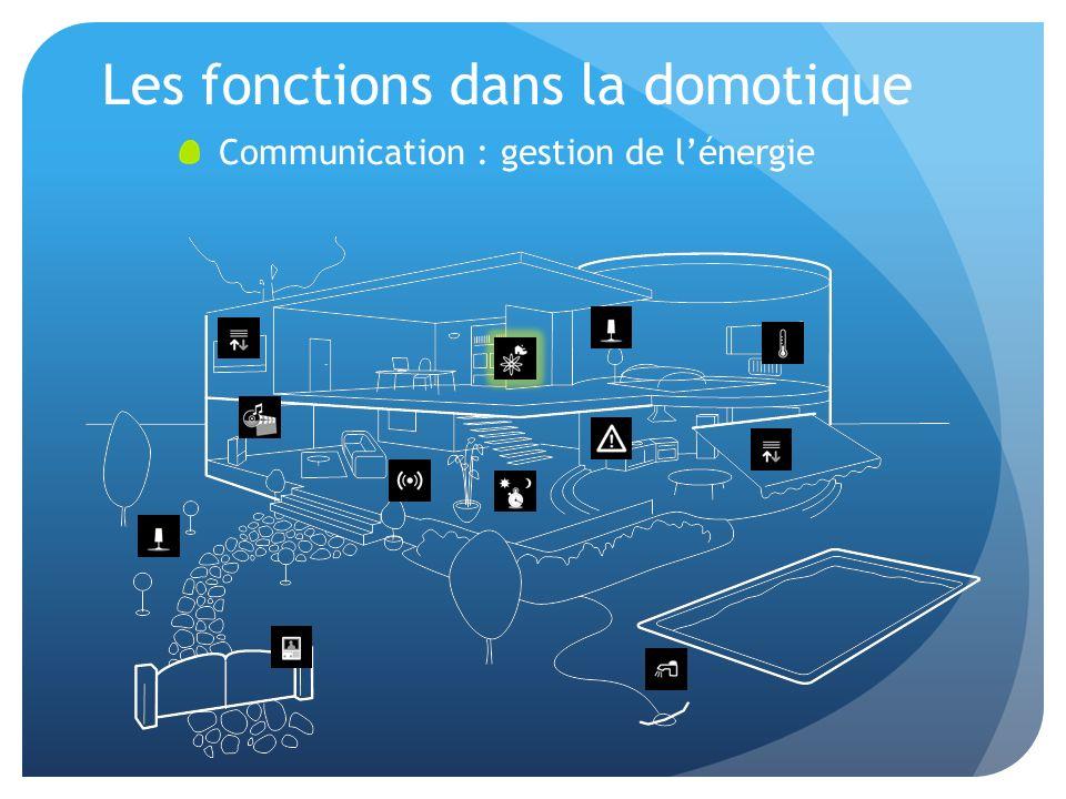 Les fonctions dans la domotique Communication : gestion de lénergie