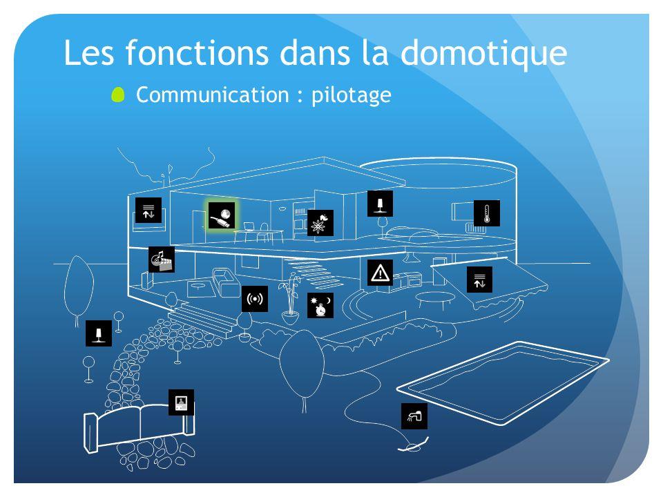 Les fonctions dans la domotique Communication : pilotage