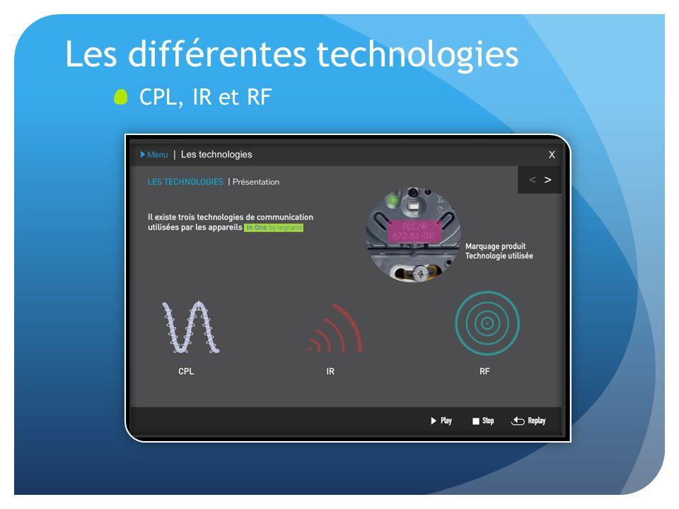 Les différentes technologies CPL, IR et RF