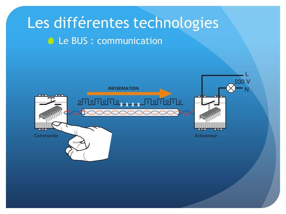 Les différentes technologies Le BUS : communication