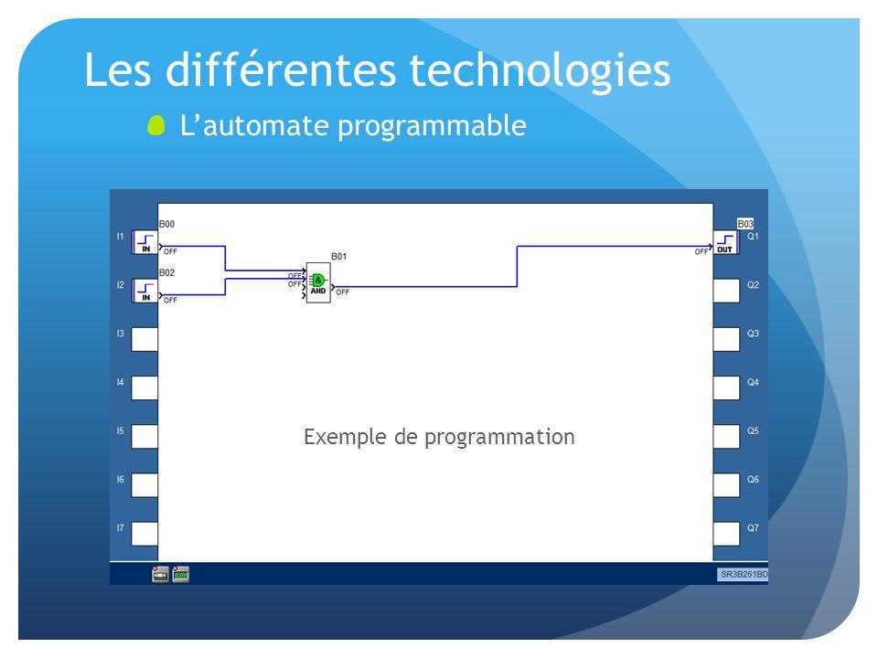 Les différentes technologies Lautomate programmable Exemple de programmation